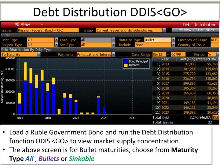 Debt Distribution DDIS<GO>