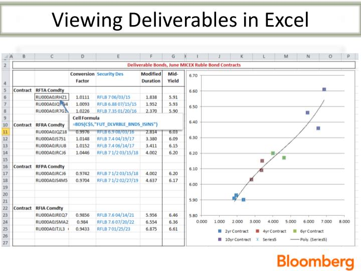 Viewing Deliverables in Excel