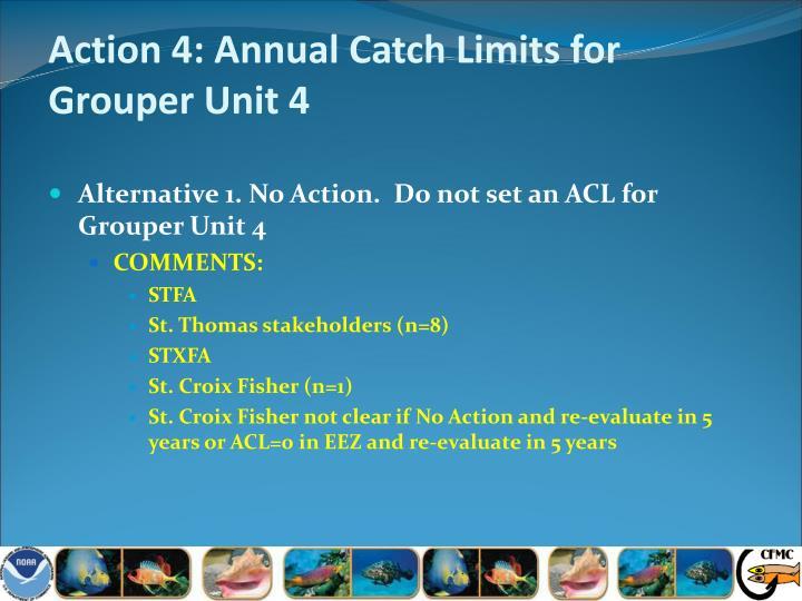 Action 4: Annual Catch Limits for Grouper Unit 4