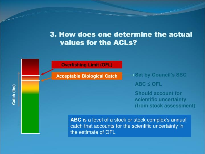 3. How does one determine the actual values for the ACLs?