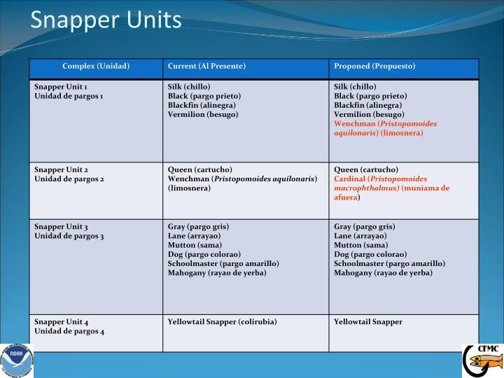 Snapper Units