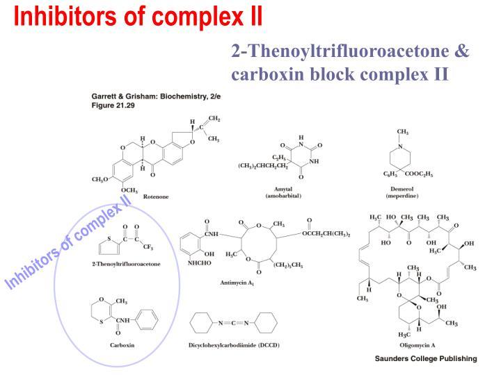 Inhibitors of complex II