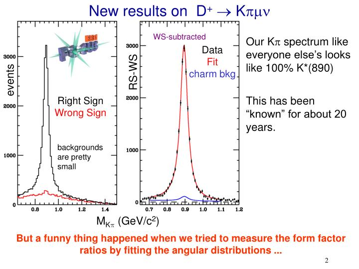 New results on d k pmn
