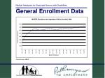 general enrollment data