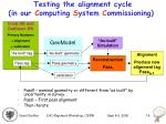 testing the alignment cycle in our c omputing s ystem c ommissioning