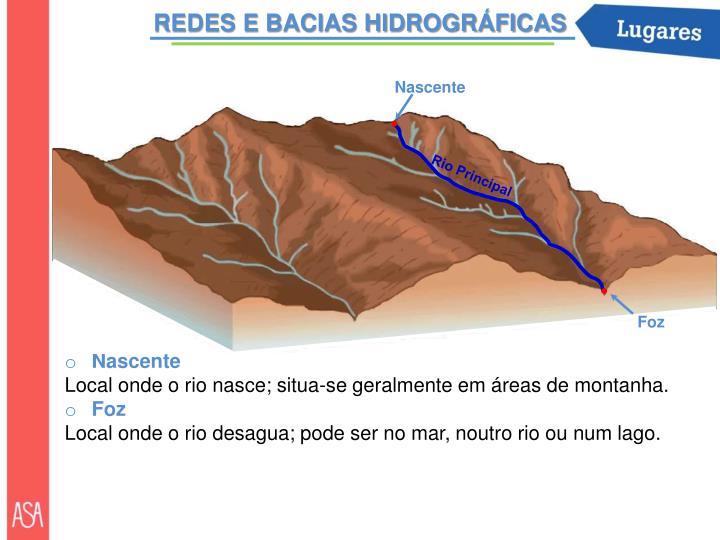 REDES E BACIAS HIDROGRÁFICAS