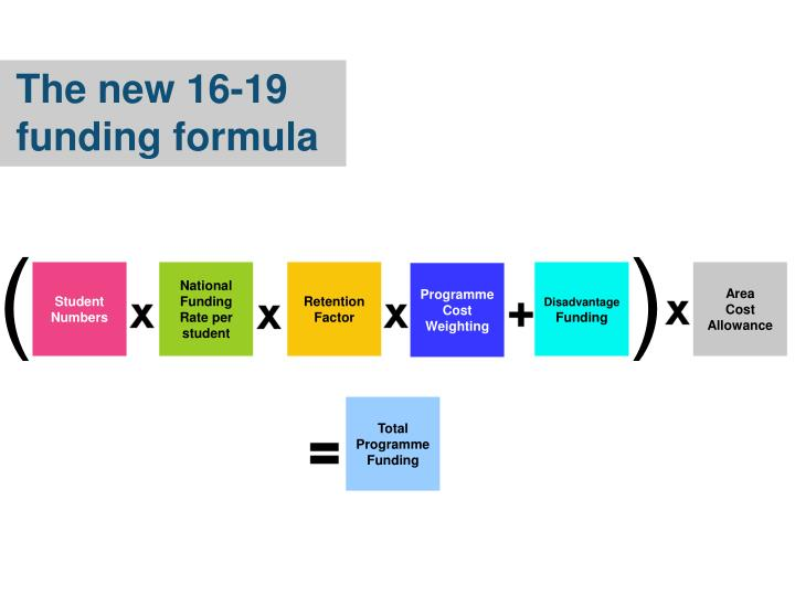 The new 16-19 funding formula