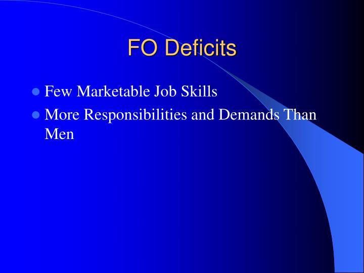 FO Deficits