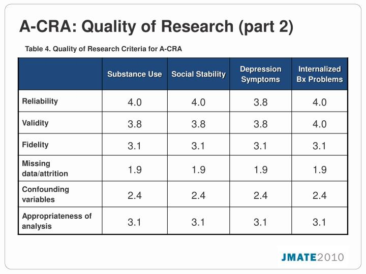 A-CRA: Quality of Research (part 2)
