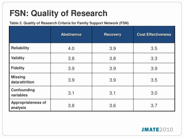 FSN: Quality of Research
