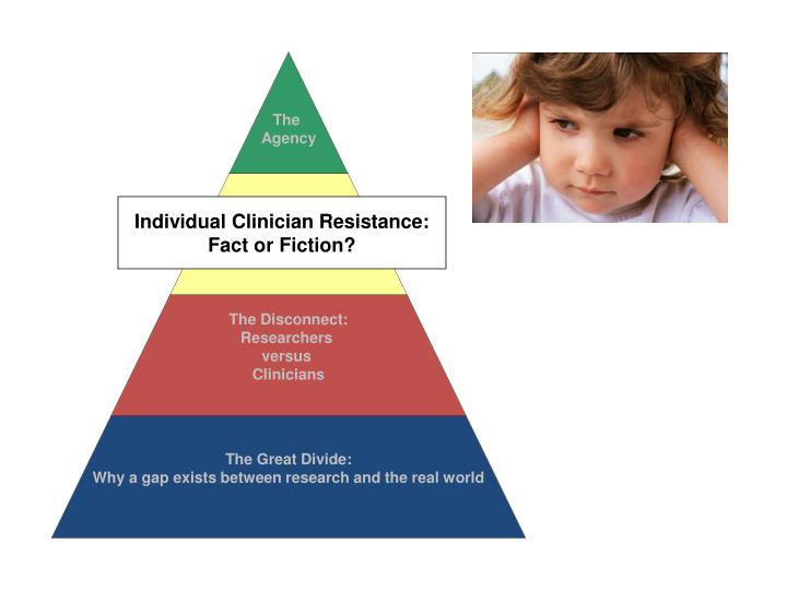 Individual Clinician Resistance: