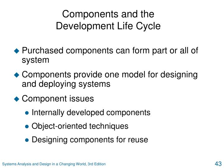 Components and the