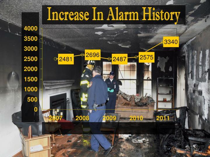 Increase In Alarm History