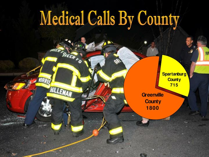 Medical Calls By County