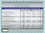 unrestricted general fund reductions central office summary staff non staff breakdown
