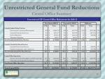 unrestricted general fund reductions central office summary