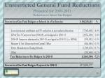 unrestricted general fund reductions projected for 2010 2011 reductions to school site budgets