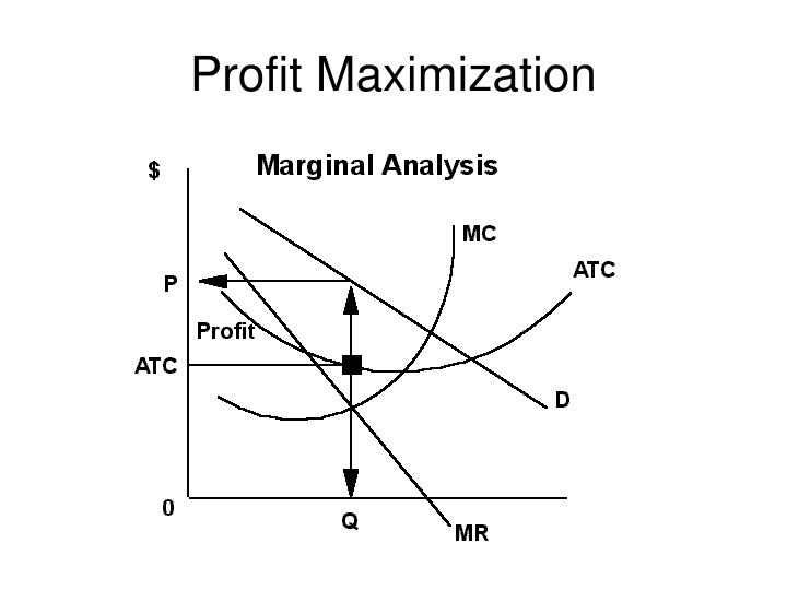 evaluate whether profit maximisation is always the Profit maximisation profit maximisation is the process by which a firm determines the price and output level that returns the greatest profit there are several approaches to this problem the total revenue - total cost method relies on the fact that profit equals revenue minus cost, and the marginal revenue - marginal cost method is based on.