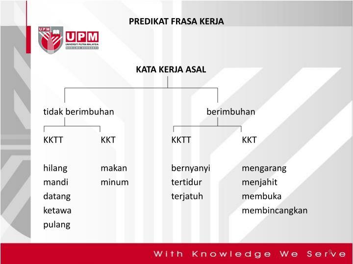 Ppt Minggu 11 Powerpoint Presentation Id 3301401