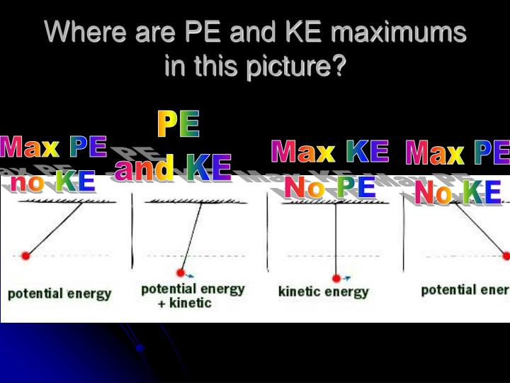 Where are PE and KE maximums in this picture?