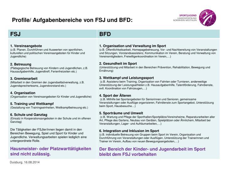 Profile/ Aufgabenbereiche von FSJ und BFD: