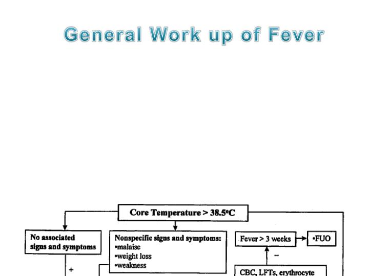 General Work up of Fever