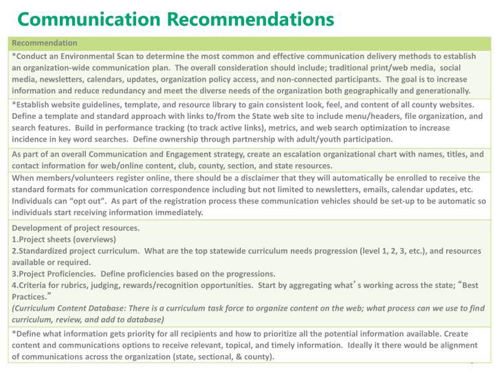 Communication Recommendations