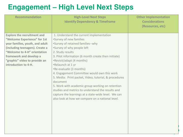 Engagement – High Level Next Steps