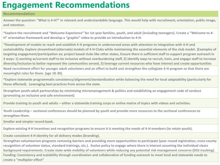 Engagement Recommendations