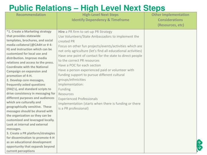 Public Relations – High Level Next Steps