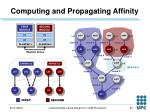 computing and propagating affinity