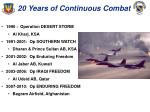 20 years of continuous combat