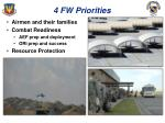 4 fw priorities