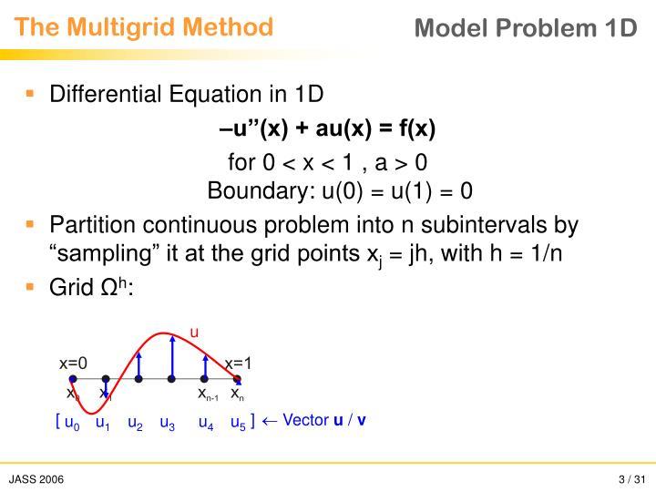 Model problem 1d