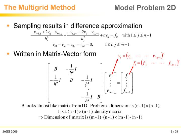 Model Problem 2D