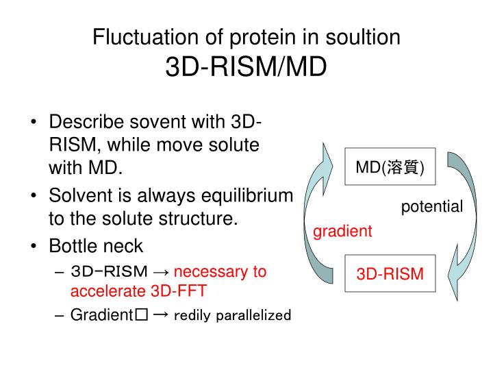 Fluctuation of protein in soultion