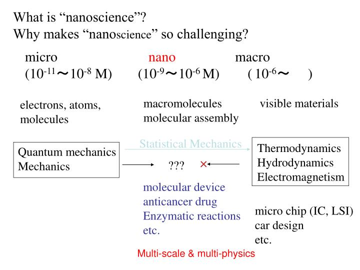 """What is """"nanoscience""""?"""