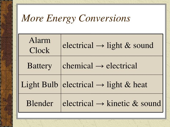 More Energy Conversions