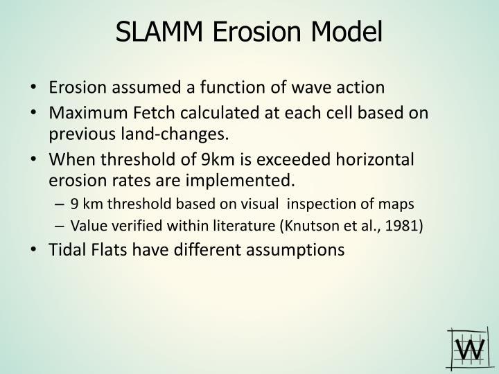 SLAMM Erosion Model