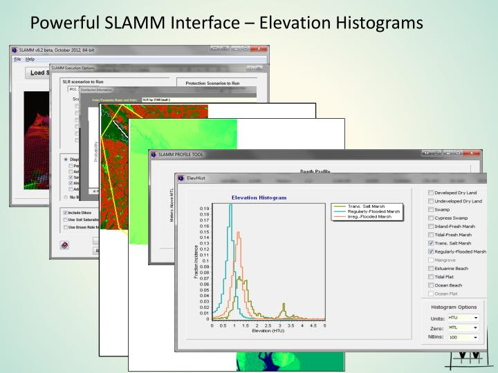 Powerful SLAMM Interface – Elevation Histograms