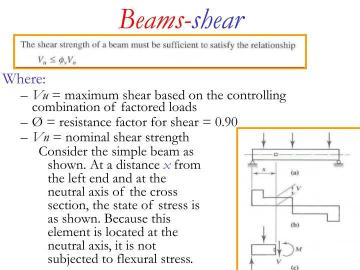 Beams shear