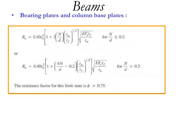 Beams