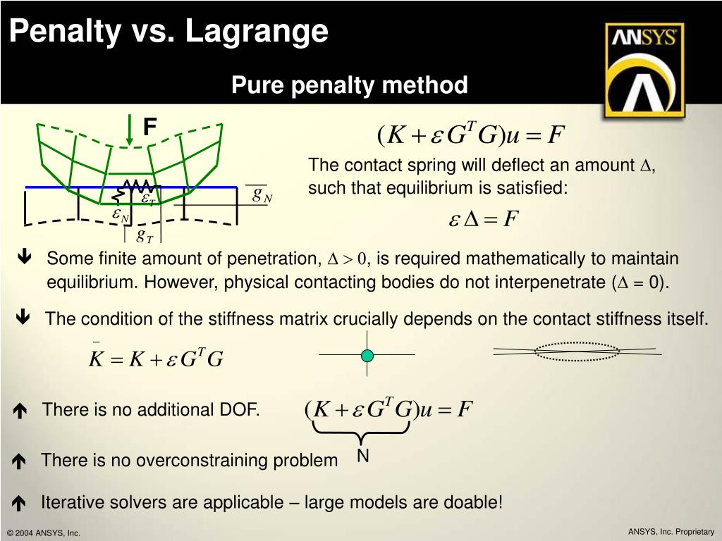 PPT - ANSYS contact - Penalty vs  Lagrange - How to make it