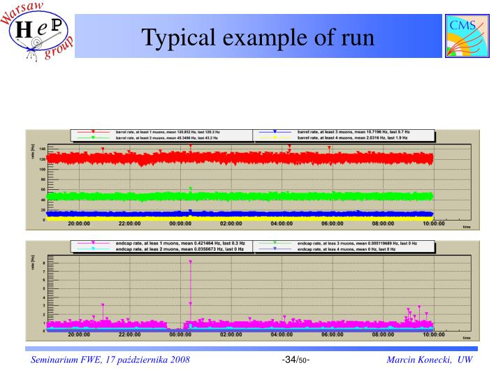 Typical example of run