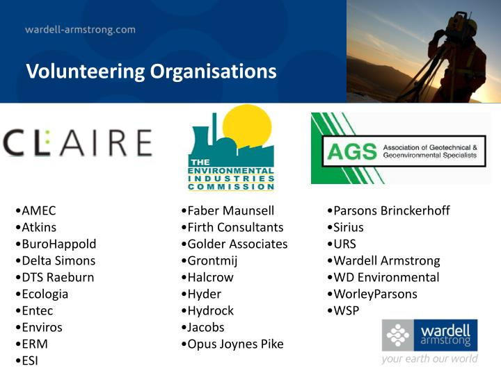 Volunteering Organisations
