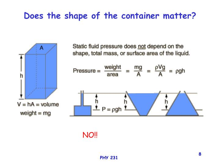 Does the shape of the container matter?
