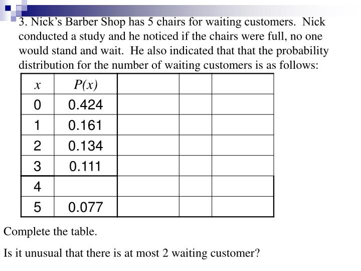 3. Nick's Barber Shop has 5 chairs for waiting customers.  Nick conducted a study and he noticed if the chairs were full, no one would stand and wait.  He also indicated that that the probability distribution for the number of waiting customers is as follows: