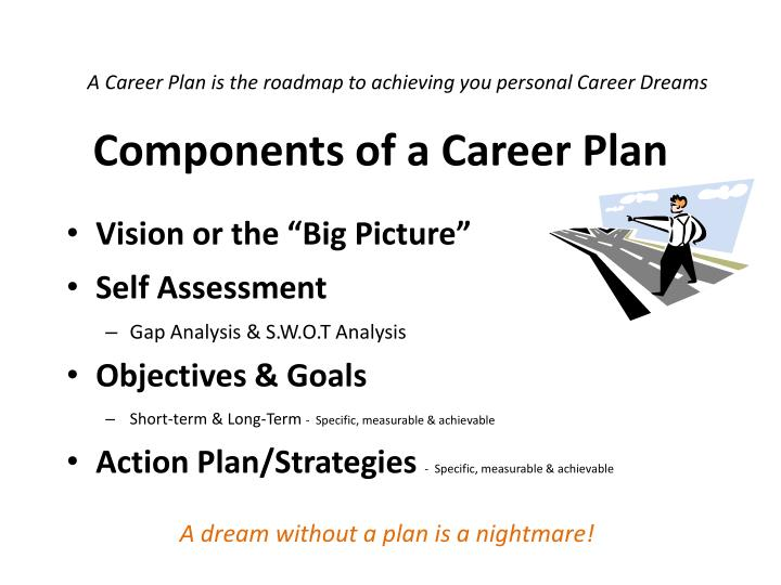 components of a career plan n.