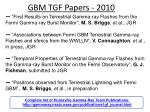 gbm tgf papers 2010