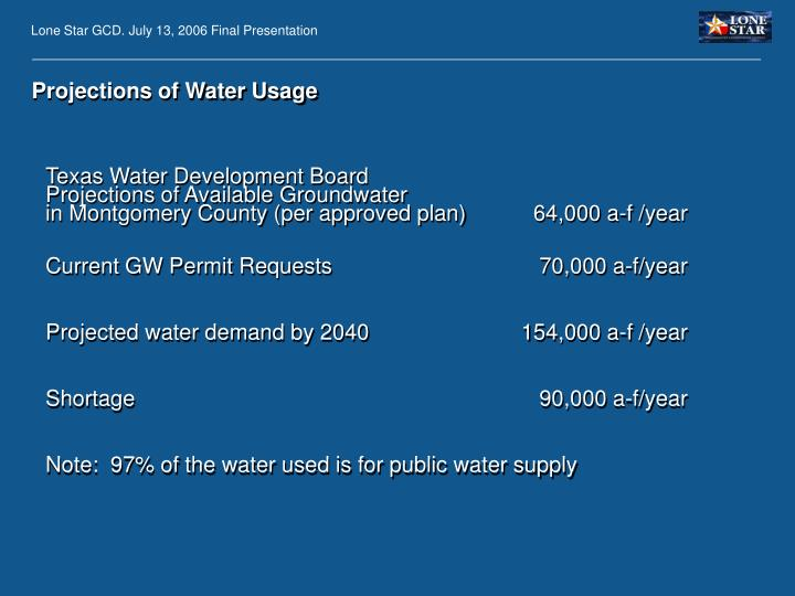 Projections of Water Usage